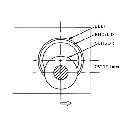Flat belt conveyor end/lid sensors - robust design