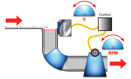 End Gap Control diagram