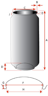 Back End Can / Finished Can Dimensions